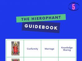 The Hierophant Tarot Card Guidebook